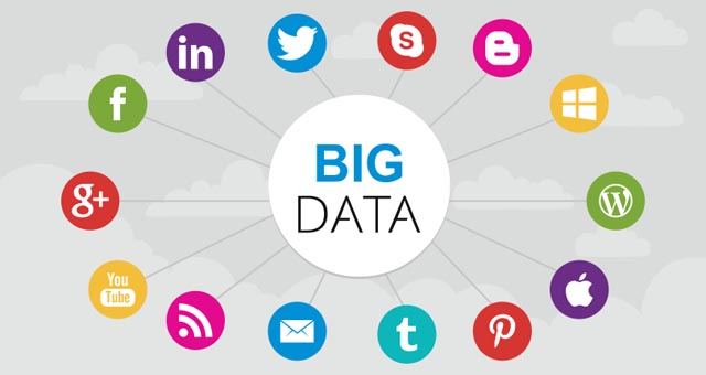 Data-Driven-Social-Media-Marketing